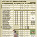 Η ρυθμιστική για την κυνηγετική περίοδο 2015-2016.